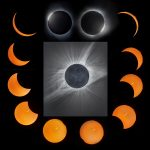Total Solar Eclipse Composite Image
